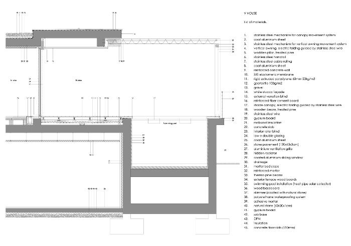 Casa V en la Costa Brava - MAGMA Arquitectura